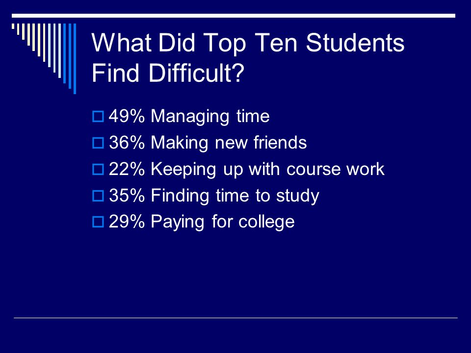 What Did Top Ten Students Find Difficult? 49% Managing time 36% Making new friends 22% Keeping up with course work 35% Finding time to study 29% Payin