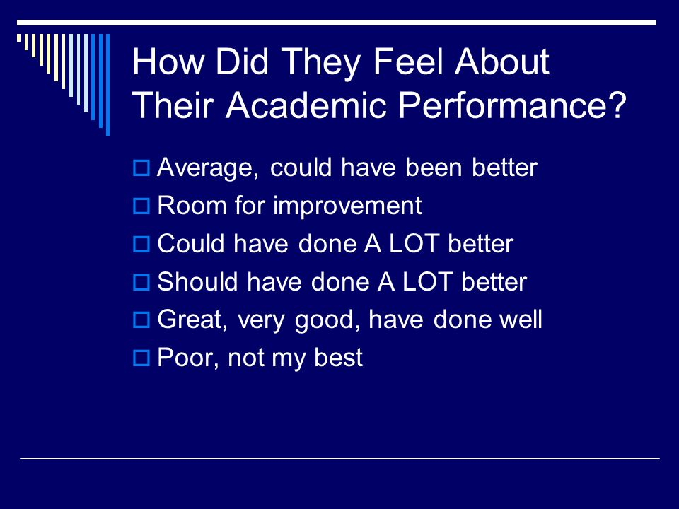 How Did They Feel About Their Academic Performance? Average, could have been better Room for improvement Could have done A LOT better Should have done