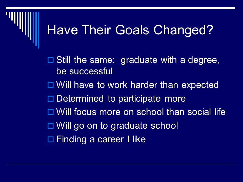 Have Their Goals Changed? Still the same: graduate with a degree, be successful Will have to work harder than expected Determined to participate more