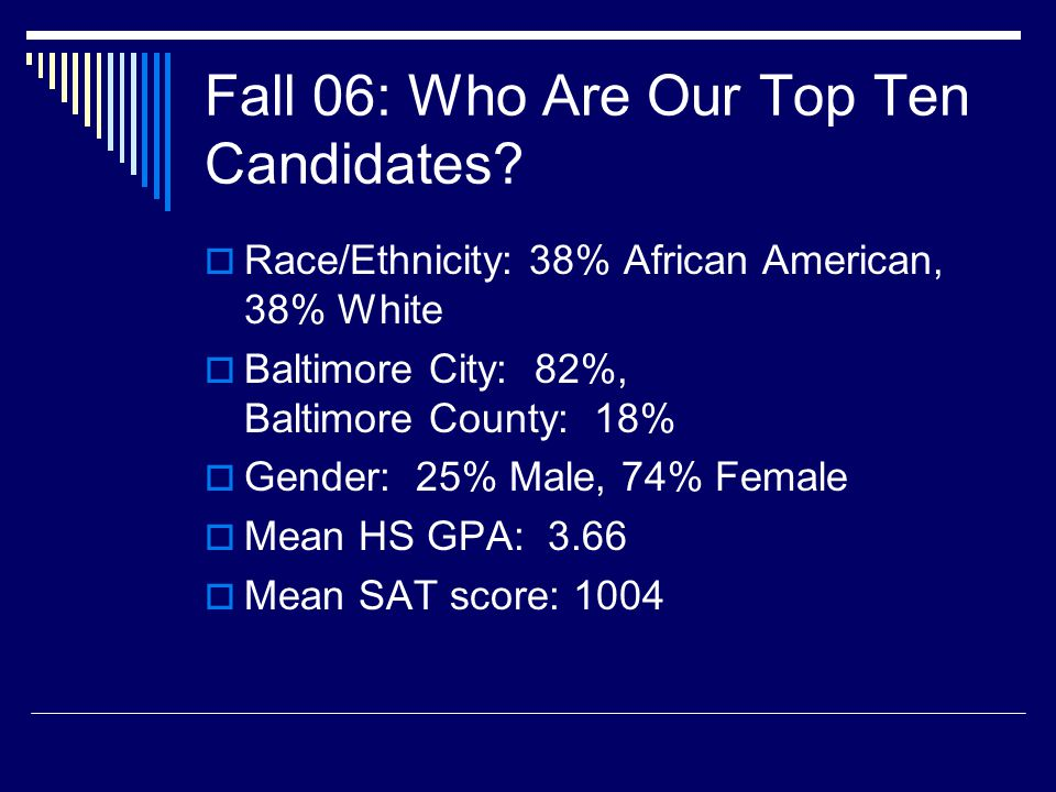 Fall 06: Who Are Our Top Ten Candidates? Race/Ethnicity: 38% African American, 38% White Baltimore City: 82%, Baltimore County: 18% Gender: 25% Male,