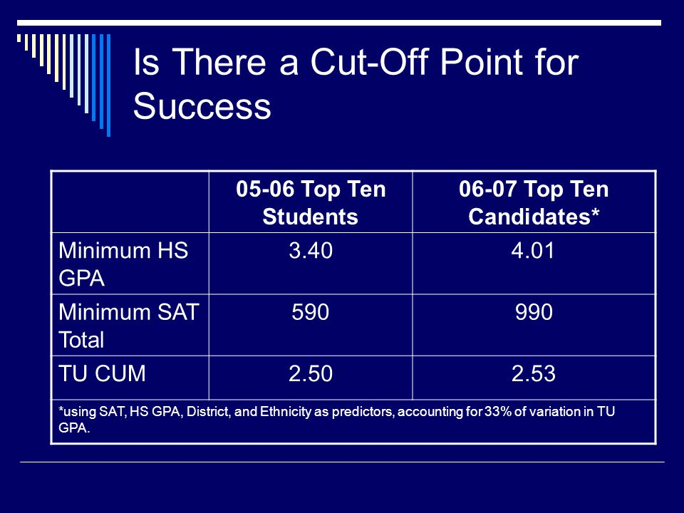 Is There a Cut-Off Point for Success 05-06 Top Ten Students 06-07 Top Ten Candidates* Minimum HS GPA 3.404.01 Minimum SAT Total 590990 TU CUM2.502.53