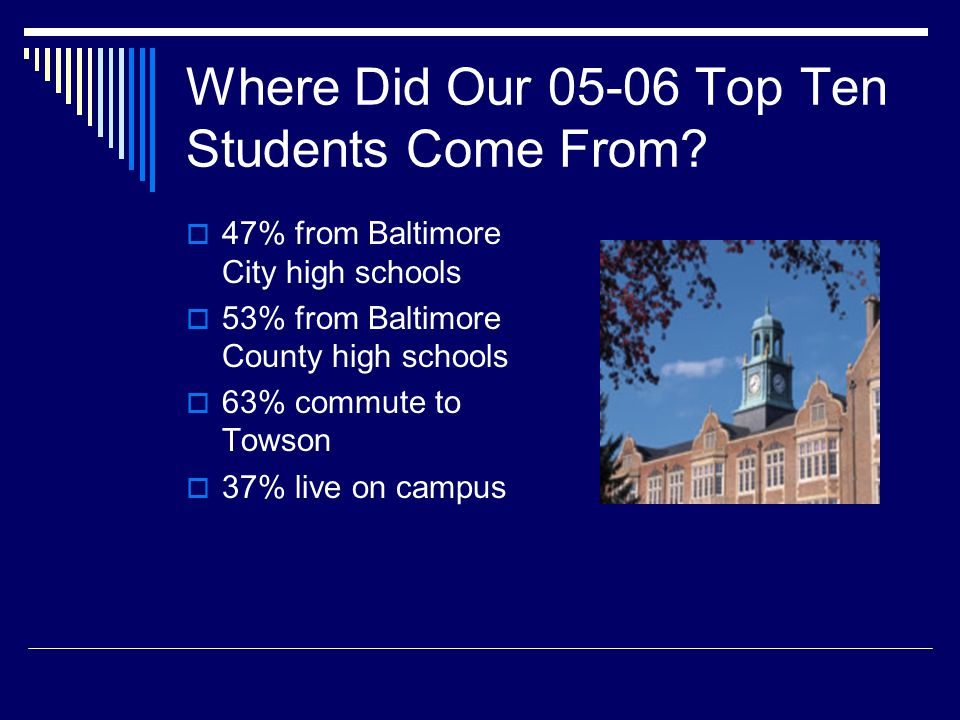 Where Did Our 05-06 Top Ten Students Come From? 47% from Baltimore City high schools 53% from Baltimore County high schools 63% commute to Towson 37%