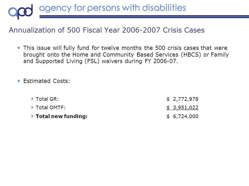 This issue will fund the 500 new crisis cases that will be brought onto the Home and Community Based Services (HBCS) or Family and Supported Living (FSL) waivers during FY 2007-08.