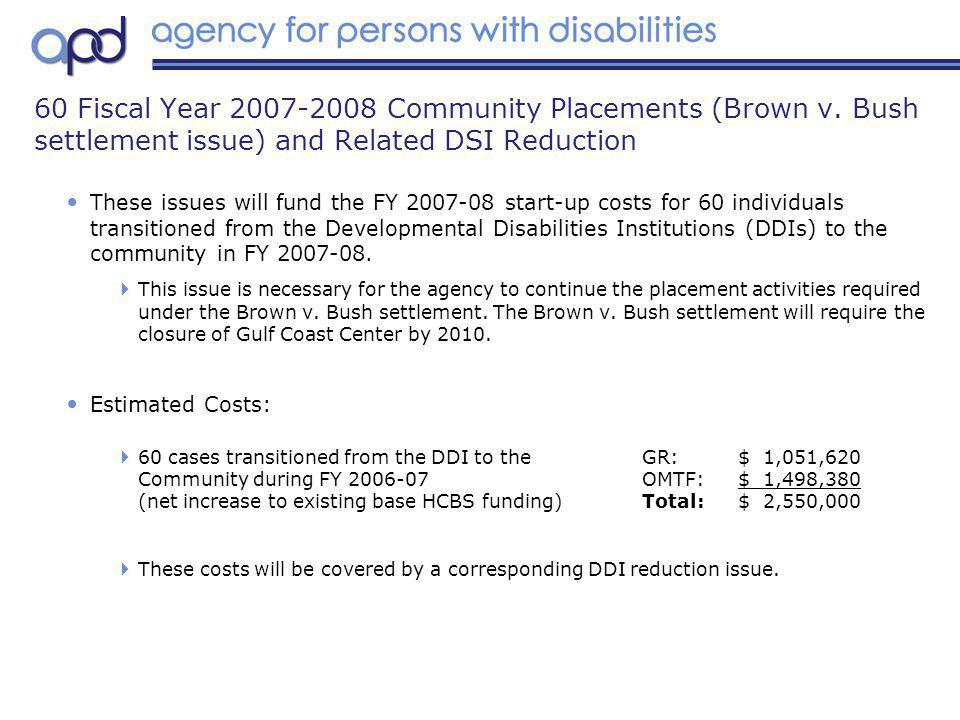These issues will fund the FY 2007-08 start-up costs for 60 individuals transitioned from the Developmental Disabilities Institutions (DDIs) to the community in FY 2007-08.