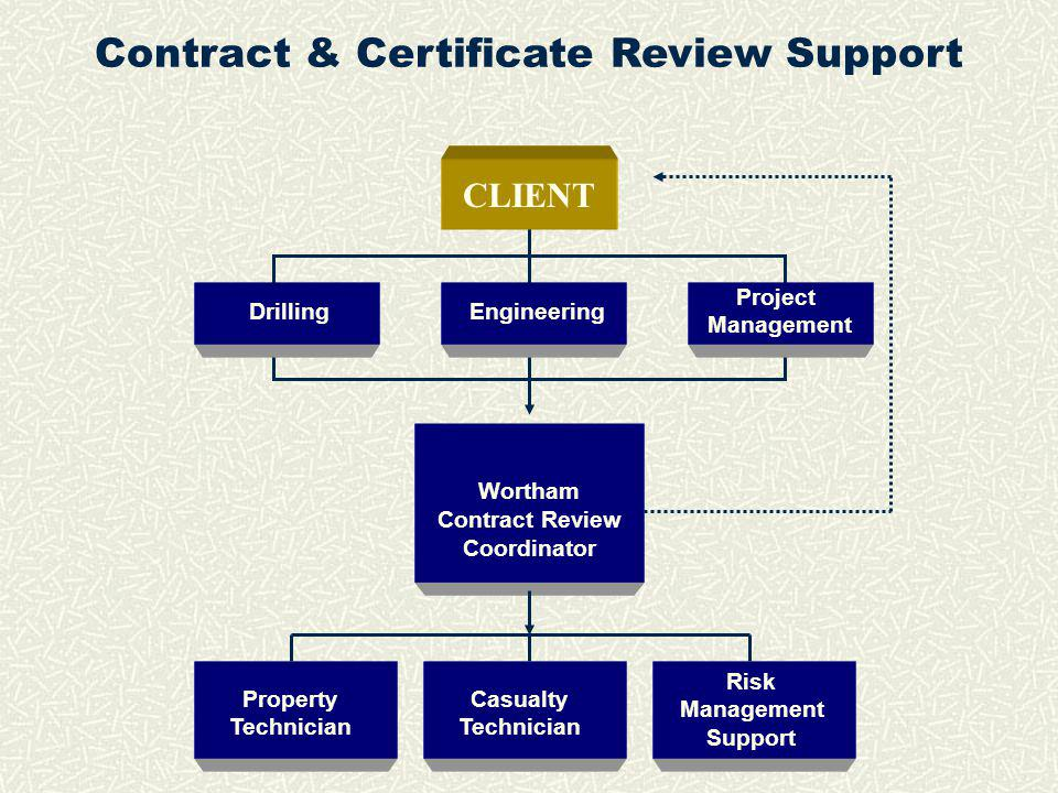 Contract & Certificate Review Support DrillingEngineering Project Management Wortham Contract Review Coordinator Casualty Technician Risk Management Support Property Technician CLIENT