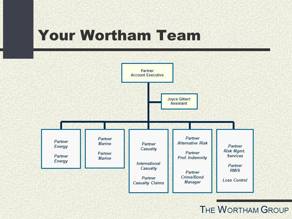 T HE W ORTHAM G ROUP Your Wortham Team Partner Account Executive Partner Risk Mgmt.