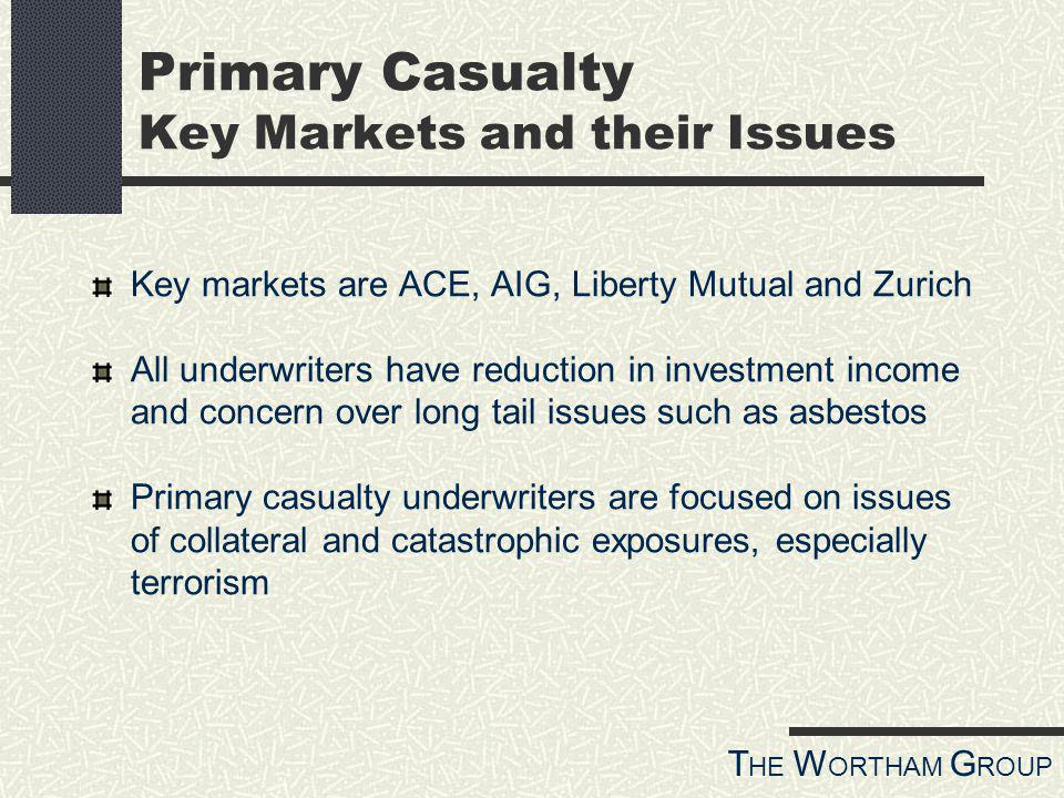 T HE W ORTHAM G ROUP Primary Casualty Key Markets and their Issues Key markets are ACE, AIG, Liberty Mutual and Zurich All underwriters have reduction in investment income and concern over long tail issues such as asbestos Primary casualty underwriters are focused on issues of collateral and catastrophic exposures, especially terrorism