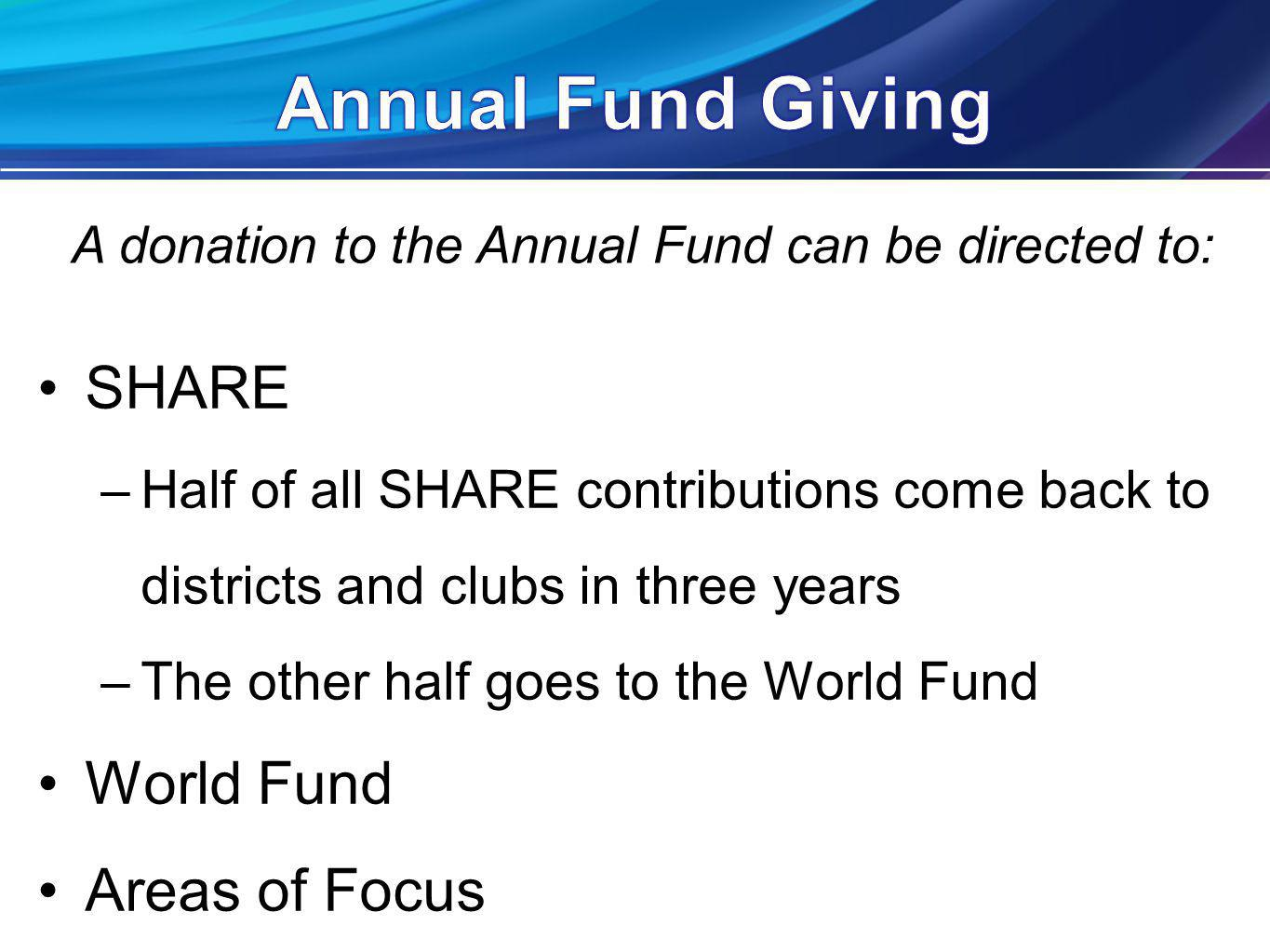 SHARE –Half of all SHARE contributions come back to districts and clubs in three years –The other half goes to the World Fund World Fund Areas of Focus A donation to the Annual Fund can be directed to: