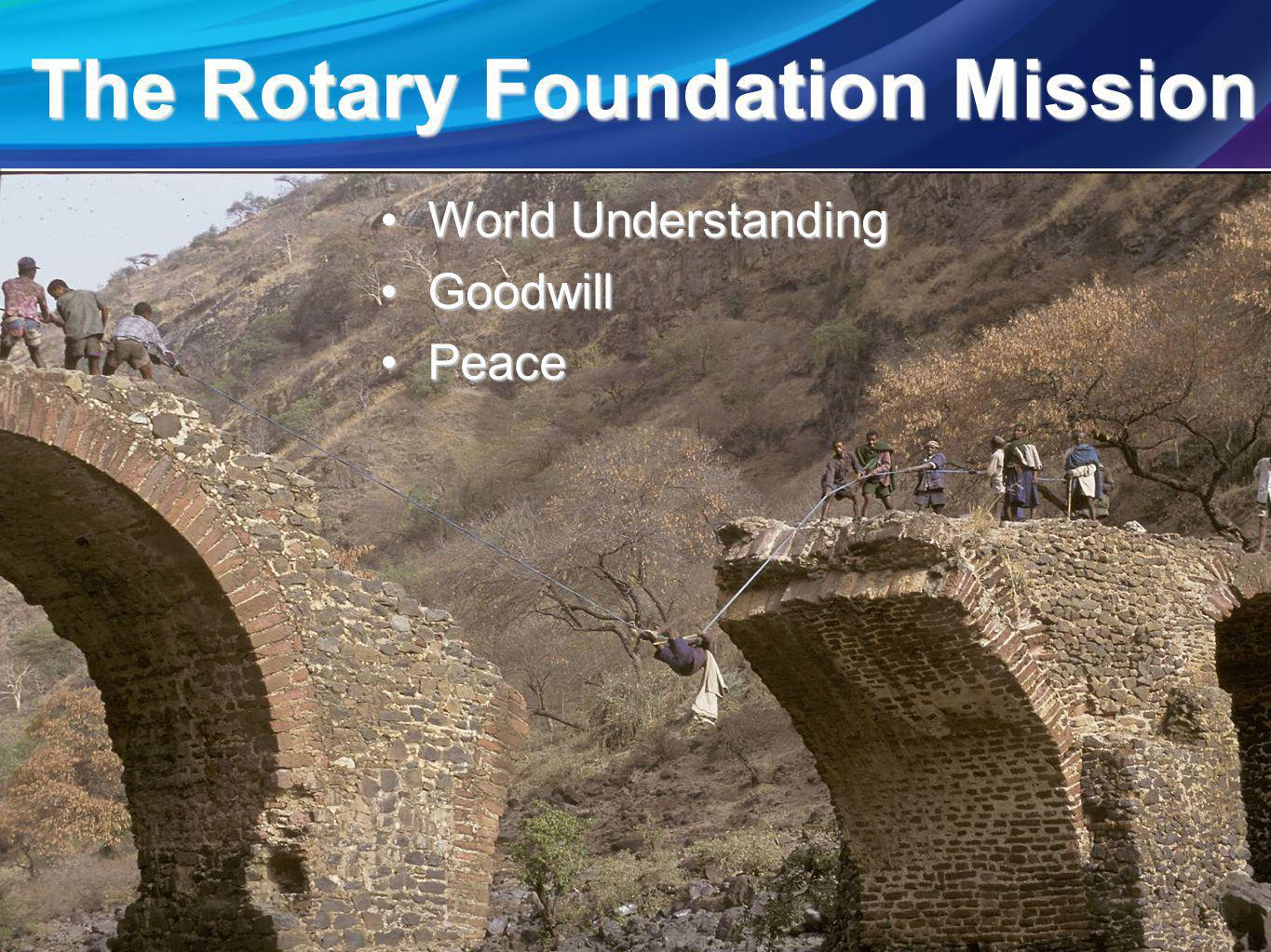World UnderstandingWorld Understanding GoodwillGoodwill PeacePeace The Rotary Foundation Mission