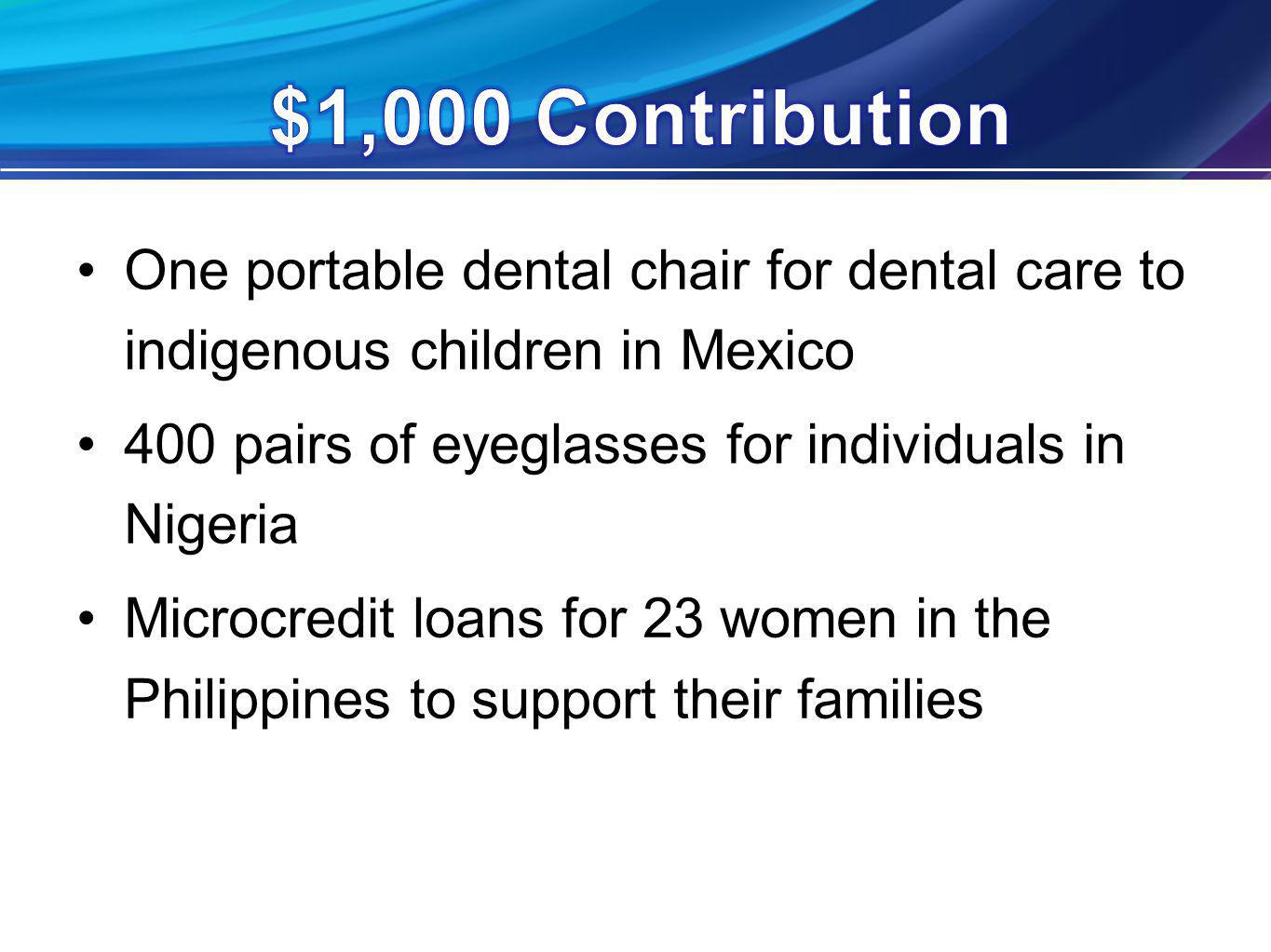One portable dental chair for dental care to indigenous children in Mexico 400 pairs of eyeglasses for individuals in Nigeria Microcredit loans for 23 women in the Philippines to support their families
