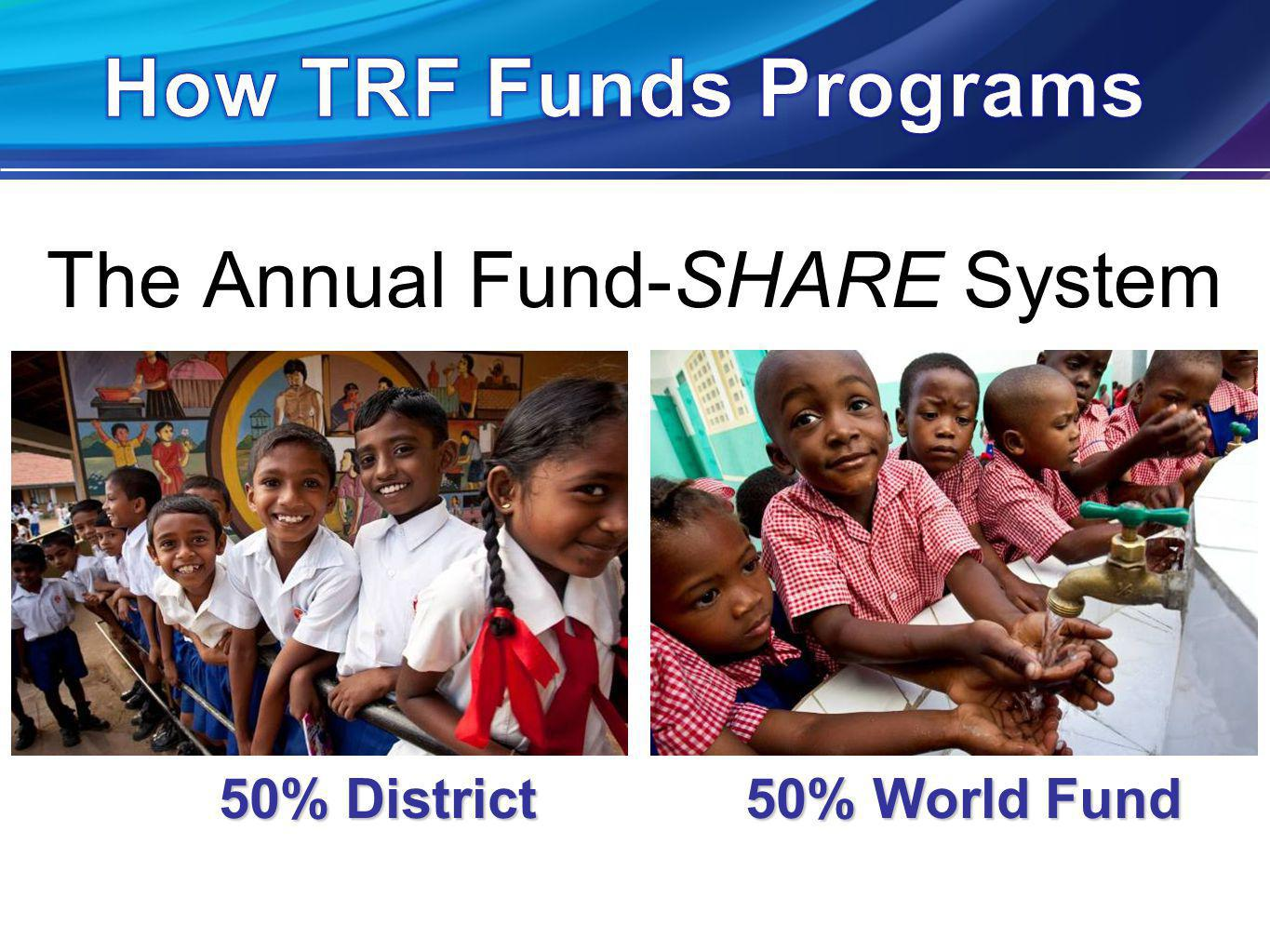 The Annual Fund-SHARE System 50% District 50% World Fund 50% District 50% World Fund