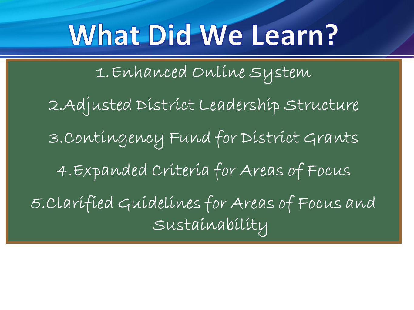 1.Enhanced Online System 2.Adjusted District Leadership Structure 3.Contingency Fund for District Grants 4.Expanded Criteria for Areas of Focus 5.Clarified Guidelines for Areas of Focus and Sustainability