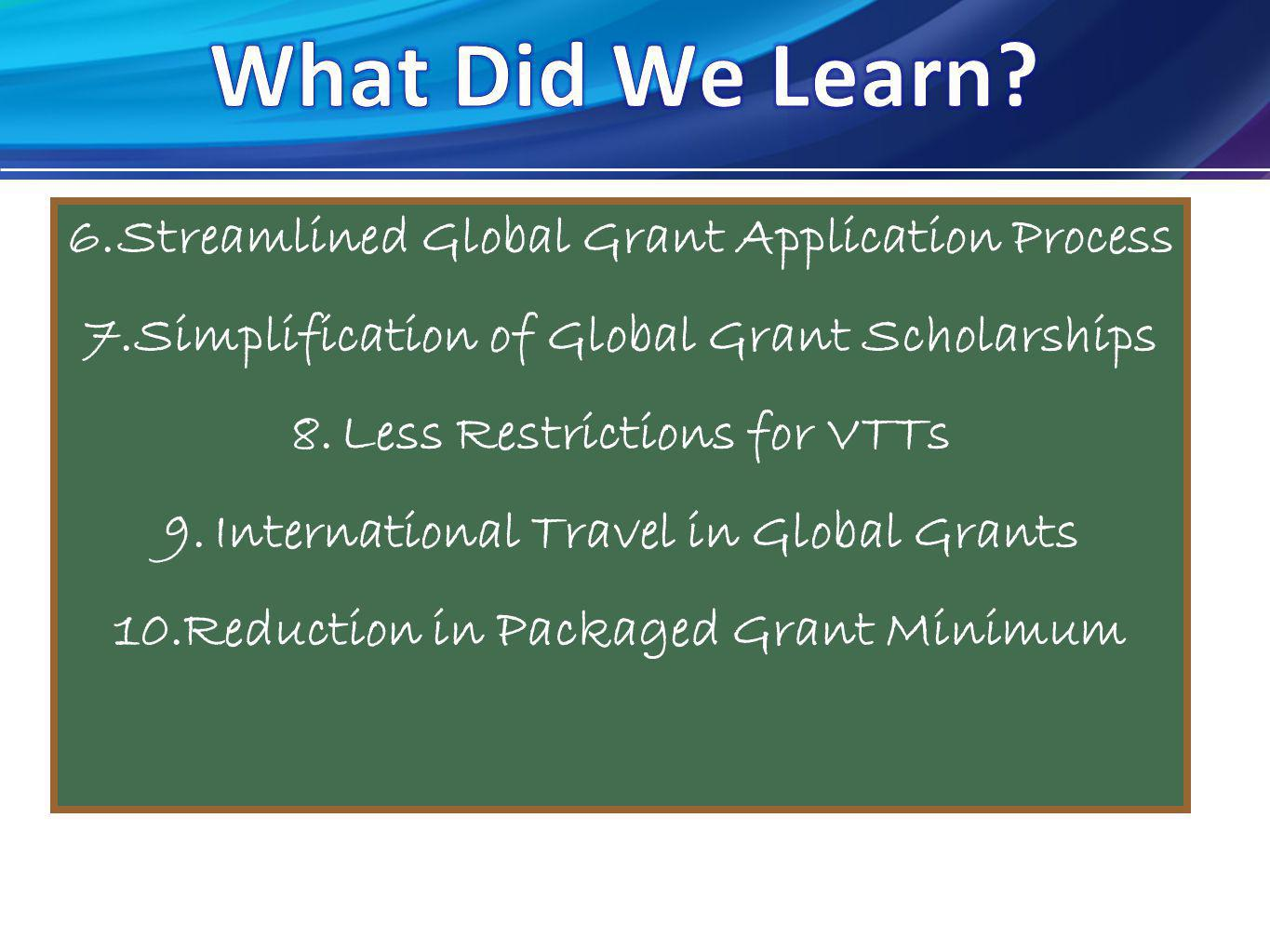 6.Streamlined Global Grant Application Process 7.Simplification of Global Grant Scholarships 8.Less Restrictions for VTTs 9.International Travel in Global Grants 10.Reduction in Packaged Grant Minimum
