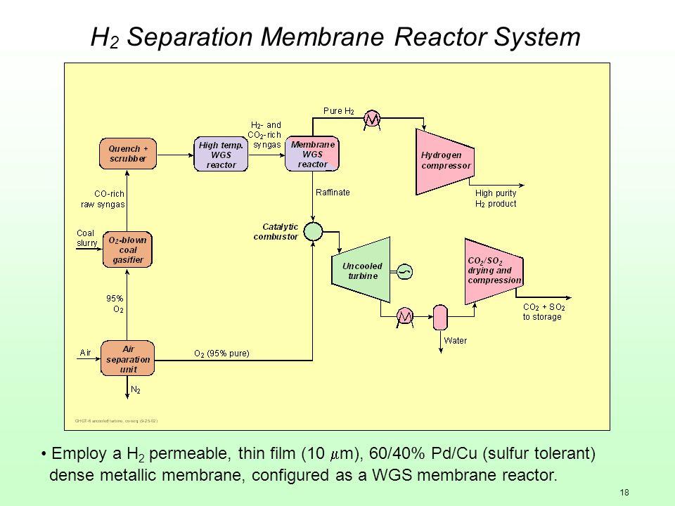 18 H 2 Separation Membrane Reactor System Employ a H 2 permeable, thin film (10 m), 60/40% Pd/Cu (sulfur tolerant) dense metallic membrane, configured as a WGS membrane reactor.