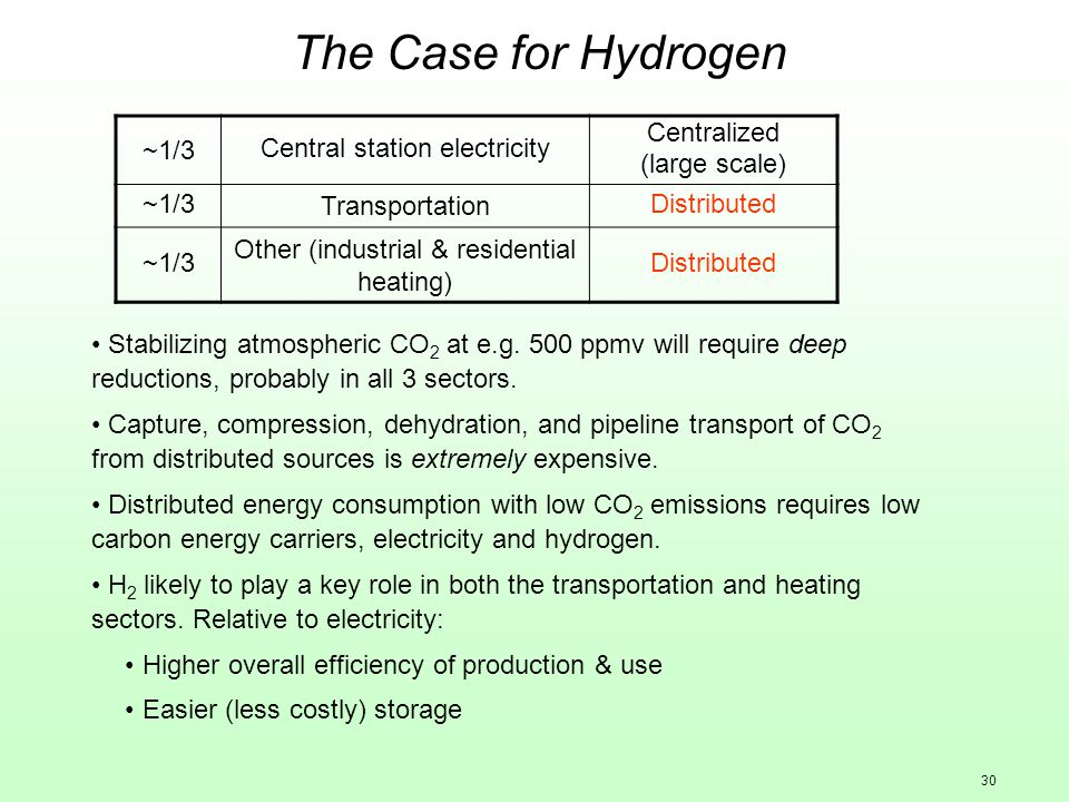 30 The Case for Hydrogen ~1/3 Central station electricity Centralized (large scale) ~1/3 Transportation Distributed ~1/3 Other (industrial & residential heating) Distributed Stabilizing atmospheric CO 2 at e.g.