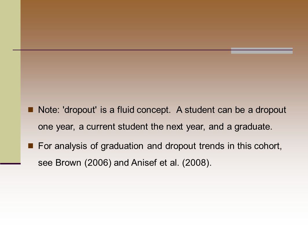 Note: 'dropout' is a fluid concept. A student can be a dropout one year, a current student the next year, and a graduate. For analysis of graduation a