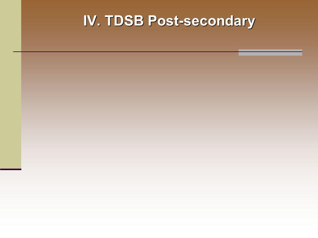 IV. TDSB Post-secondary