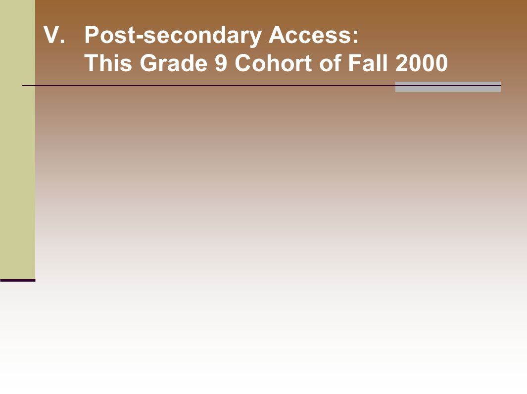 V.Post-secondary Access: This Grade 9 Cohort of Fall 2000