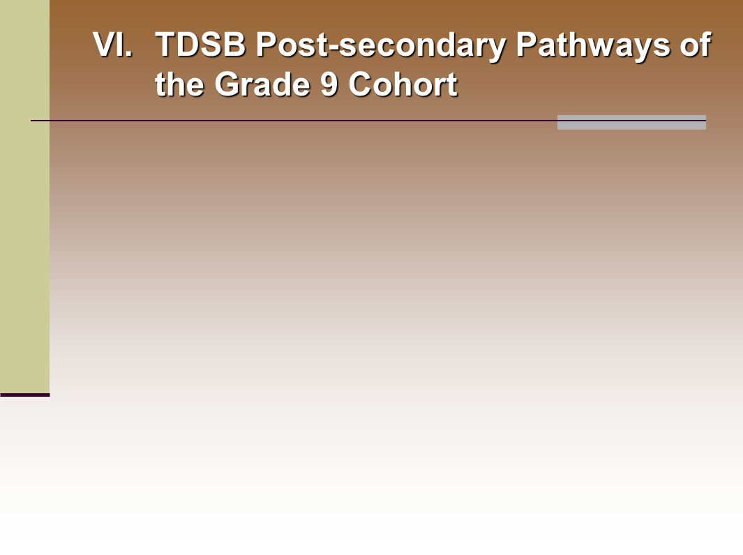 VI.TDSB Post-secondary Pathways of the Grade 9 Cohort