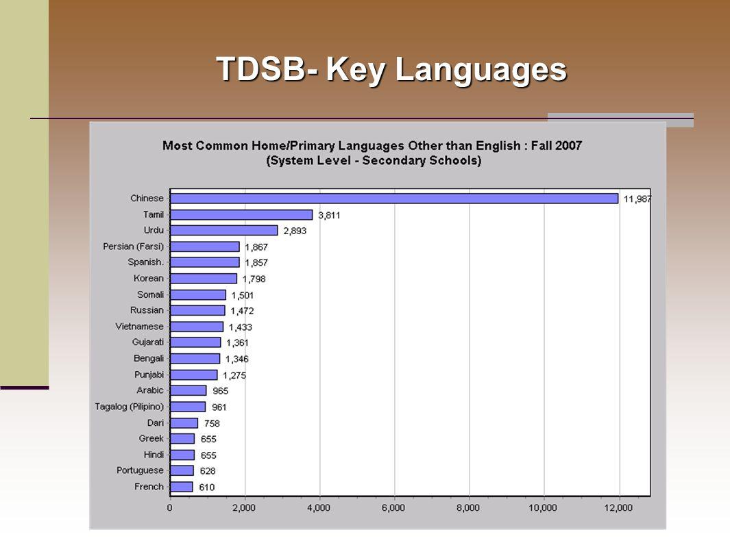 TDSB- Key Languages