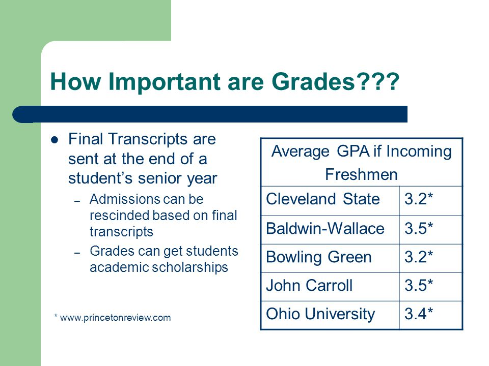 How Important are Grades .