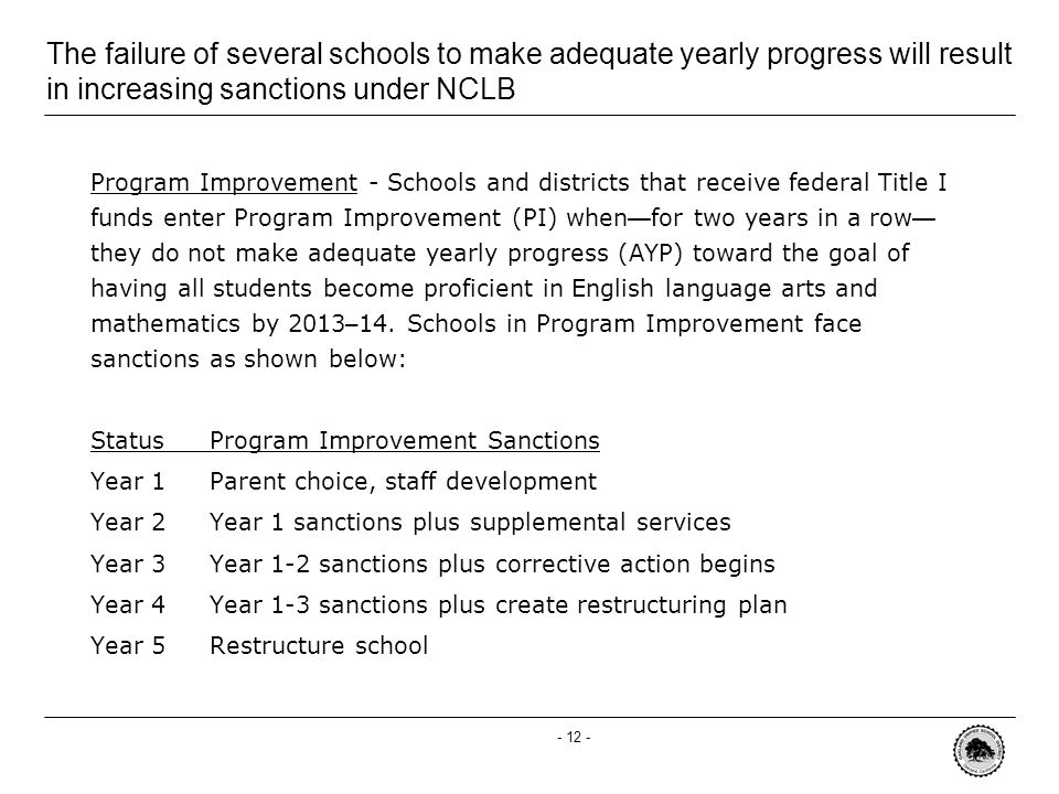 - 12 - The failure of several schools to make adequate yearly progress will result in increasing sanctions under NCLB Program Improvement - Schools and districts that receive federal Title I funds enter Program Improvement (PI) when for two years in a row they do not make adequate yearly progress (AYP) toward the goal of having all students become proficient in English language arts and mathematics by 2013 – 14.