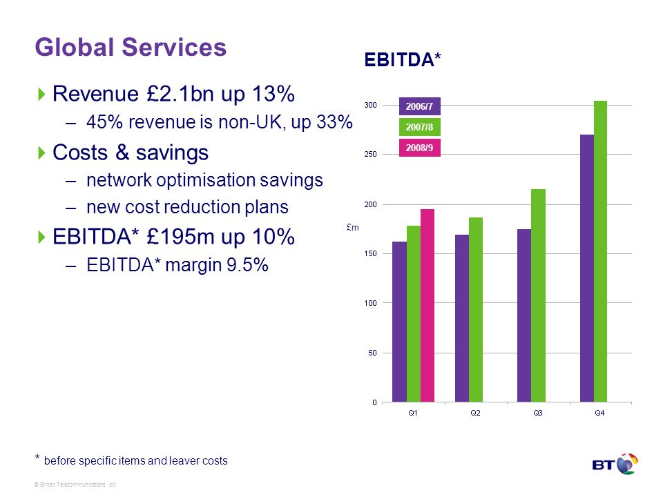 © British Telecommunications plc Global Services Revenue £2.1bn up 13% –45% revenue is non-UK, up 33% Costs & savings –network optimisation savings –new cost reduction plans EBITDA* £195m up 10% –EBITDA* margin 9.5% * before specific items and leaver costs EBITDA* 2006/7 2007/8 2008/9 £m
