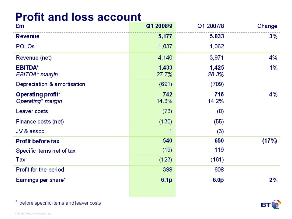 © British Telecommunications plc Profit and loss account * before specific items and leaver costs
