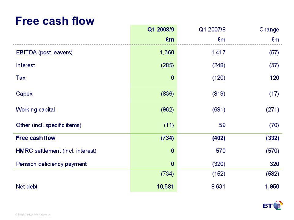 © British Telecommunications plc Free cash flow