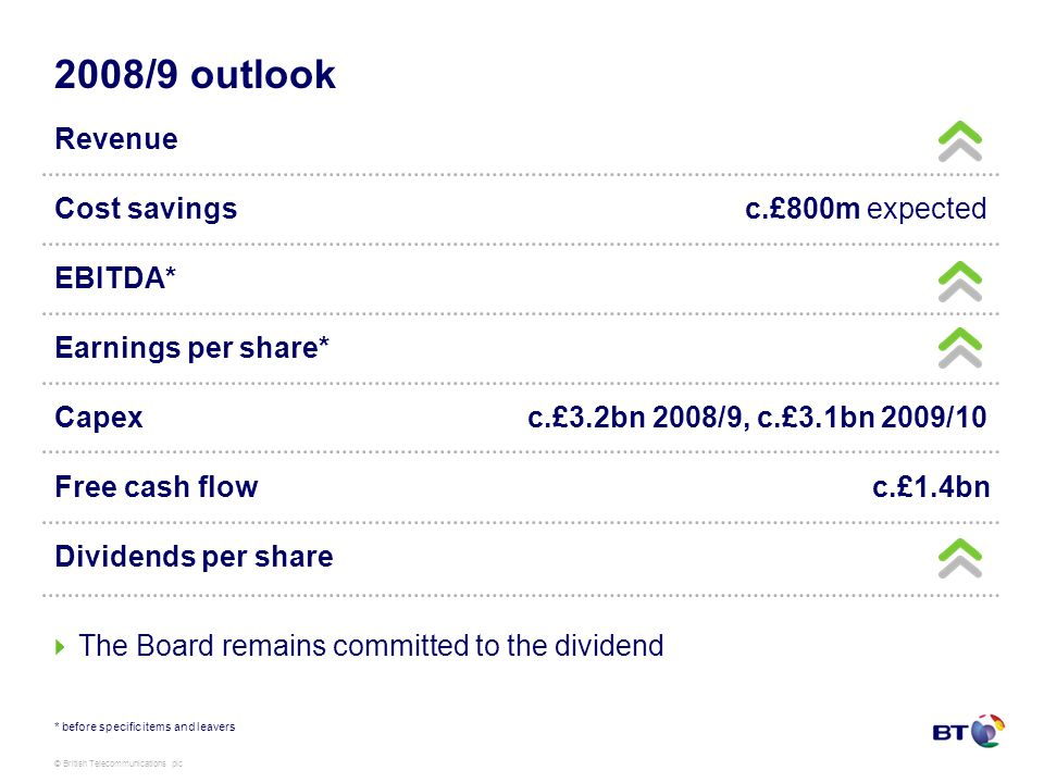 © British Telecommunications plc 2008/9 outlook Revenue Cost savings c.£800m expected EBITDA* Earnings per share* Capex c.£3.2bn 2008/9, c.£3.1bn 2009/10 Free cash flow c.£1.4bn Dividends per share * before specific items and leavers The Board remains committed to the dividend