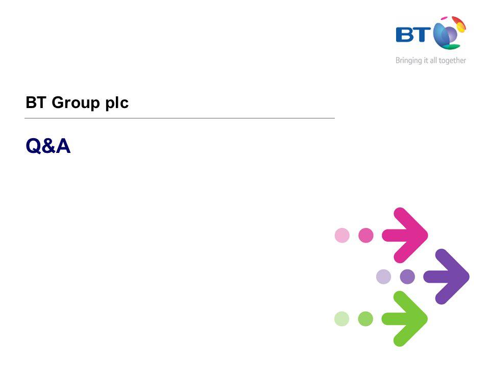 Q&A BT Group plc