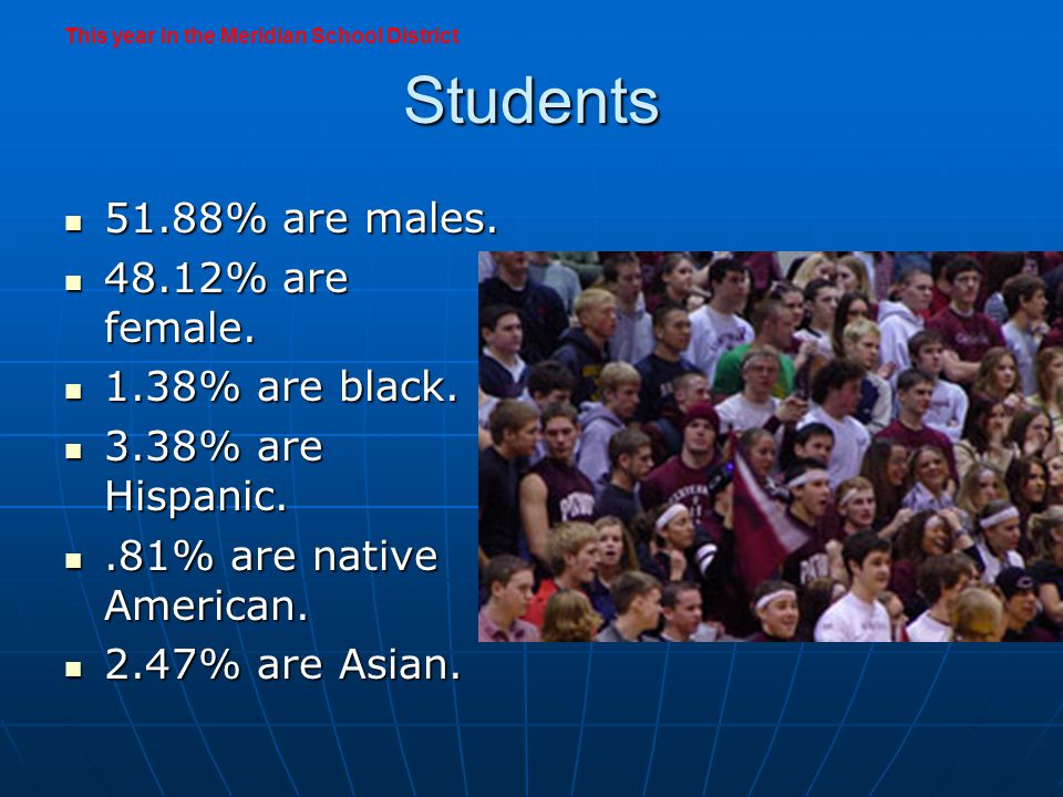 Students 51.88% are males. 51.88% are males. 48.12% are female.