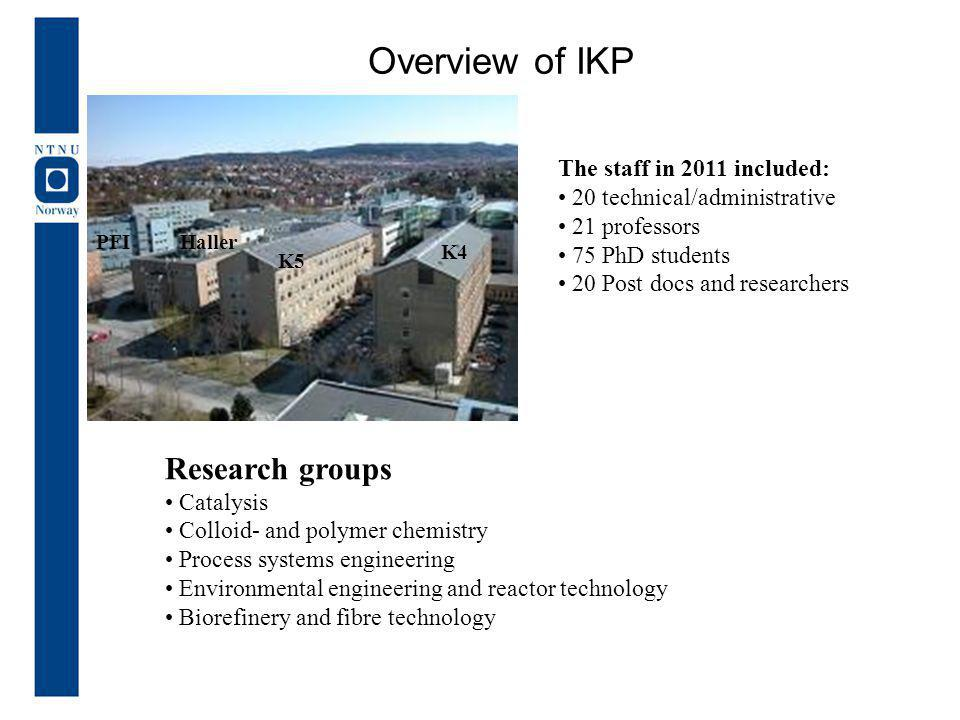 Overview of IKP K4 K5 HallerPFI Research groups Catalysis Colloid- and polymer chemistry Process systems engineering Environmental engineering and rea