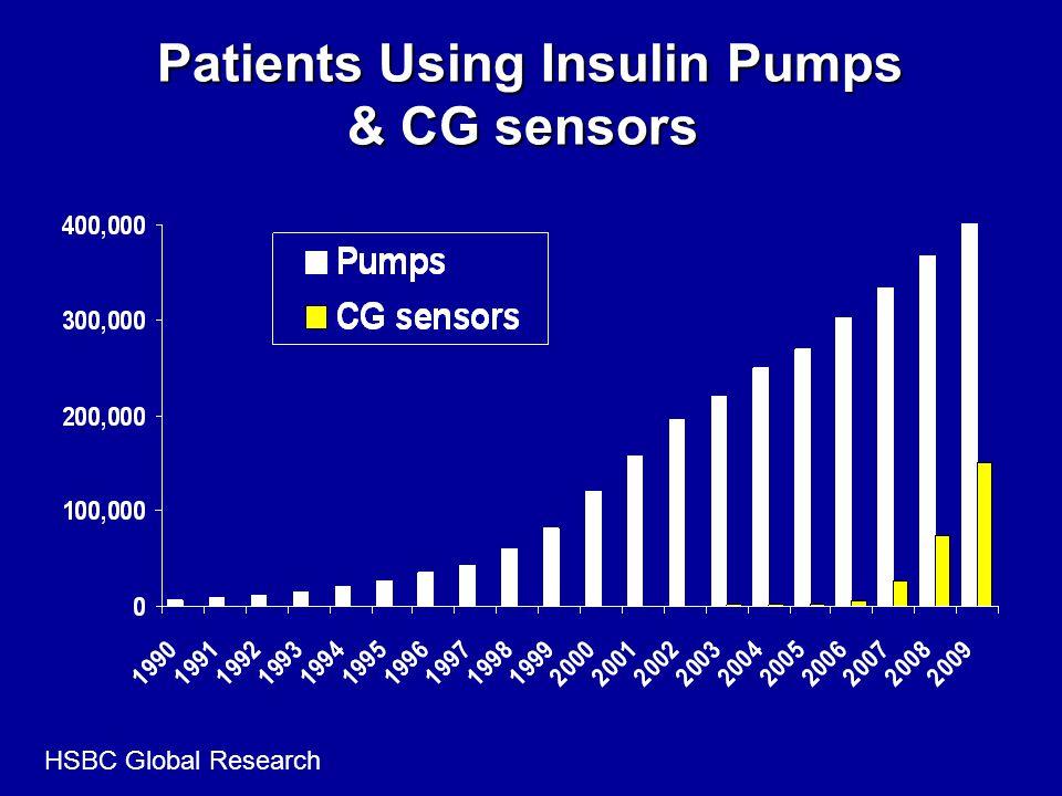 Patients Using Insulin Pumps & CG sensors Patients Using Insulin Pumps & CG sensors HSBC Global Research