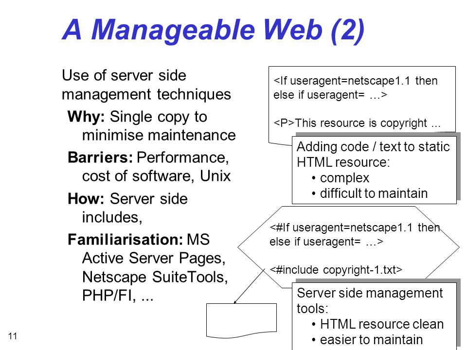 11 A Manageable Web (2) Use of server side management techniques Why: Single copy to minimise maintenance Barriers: Performance, cost of software, Unix How: Server side includes, Familiarisation: MS Active Server Pages, Netscape SuiteTools, PHP/FI,...