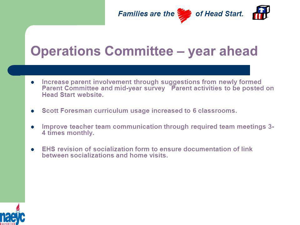 Operations Committee – year ahead Increase parent involvement through suggestions from newly formed Parent Committee and mid-year survey Parent activities to be posted on Head Start website.
