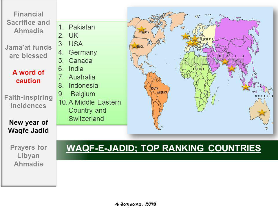 WAQF-E-JADID; TOP RANKING COUNTRIES 1.Pakistan 2.UK 3.USA 4.Germany 5.Canada 6.India 7.Australia 8.Indonesia 9. Belgium 10.A Middle Eastern Country an