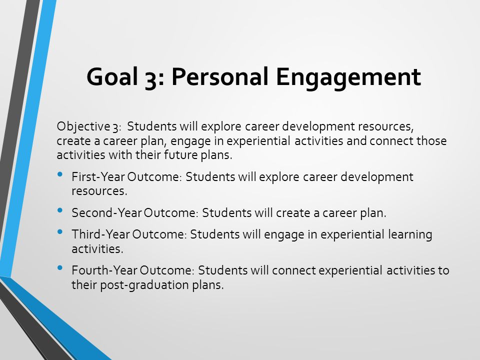Goal 3: Personal Engagement Objective 3: Students will explore career development resources, create a career plan, engage in experiential activities a