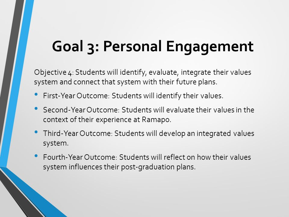 Goal 3: Personal Engagement Objective 4: Students will identify, evaluate, integrate their values system and connect that system with their future pla