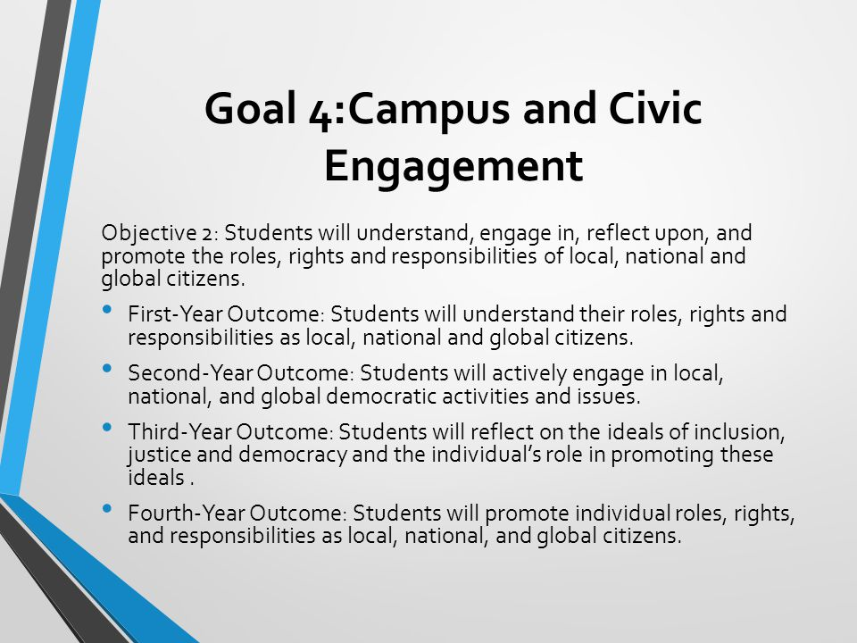 Goal 4:Campus and Civic Engagement Objective 2: Students will understand, engage in, reflect upon, and promote the roles, rights and responsibilities