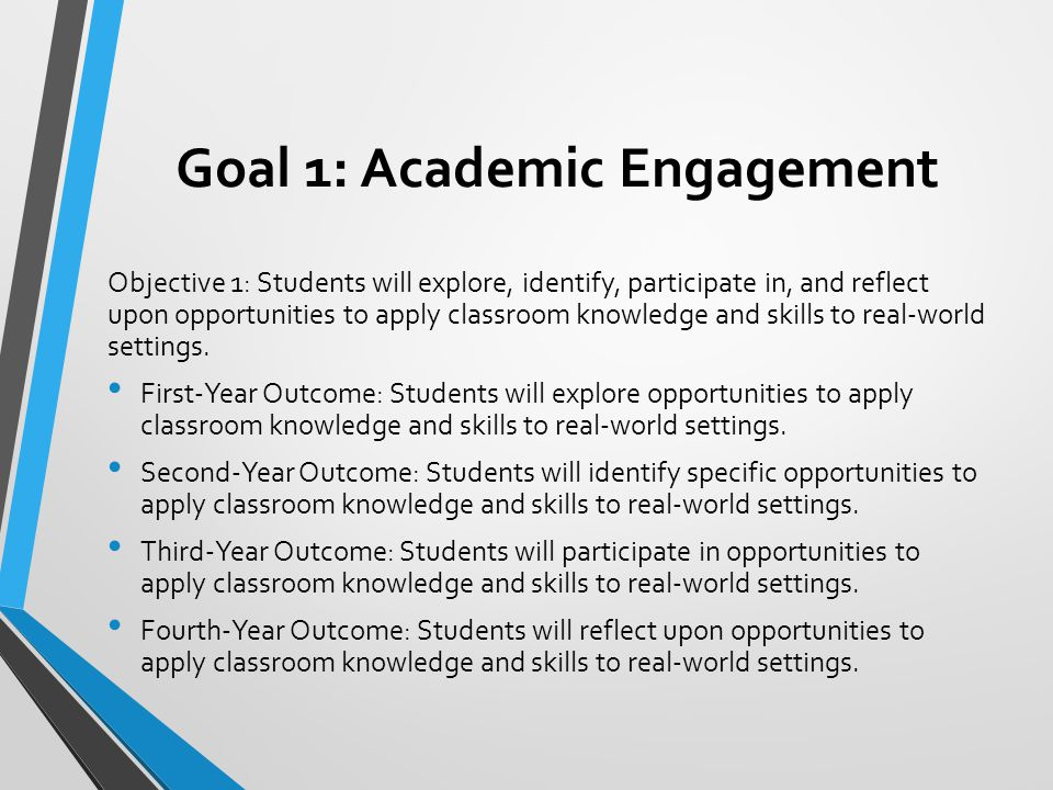 Goal 1: Academic Engagement Objective 1: Students will explore, identify, participate in, and reflect upon opportunities to apply classroom knowledge