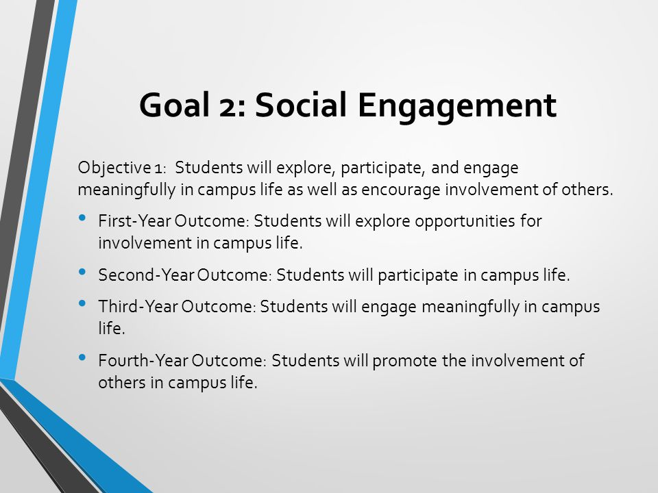 Goal 2: Social Engagement Objective 1: Students will explore, participate, and engage meaningfully in campus life as well as encourage involvement of