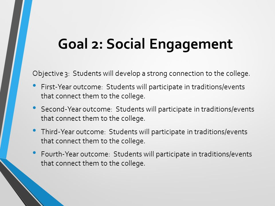 Goal 2: Social Engagement Objective 3: Students will develop a strong connection to the college. First-Year outcome: Students will participate in trad