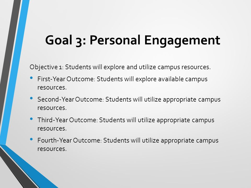 Goal 3: Personal Engagement Objective 1: Students will explore and utilize campus resources. First-Year Outcome: Students will explore available campu