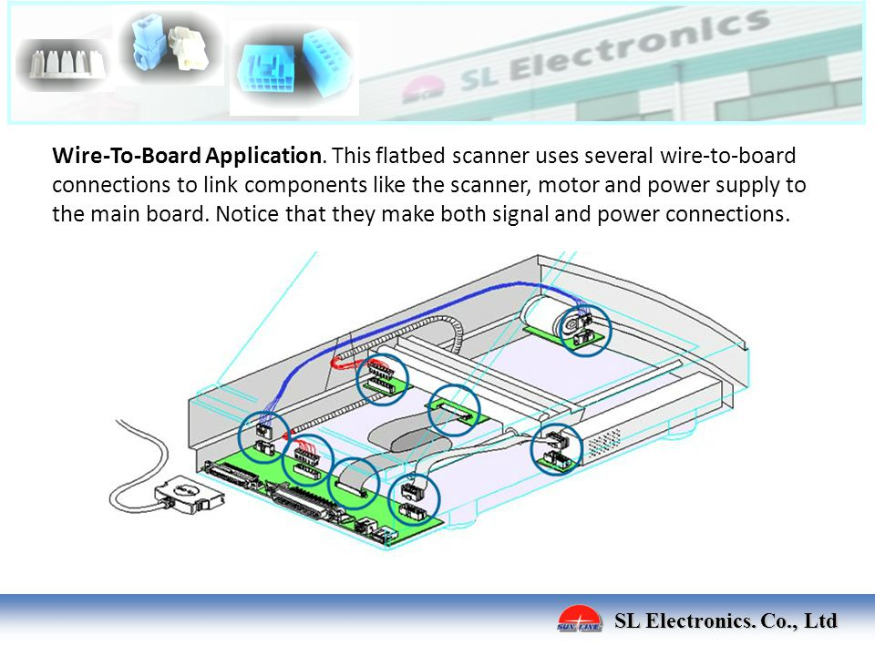 SL Electronics. Co., Ltd Wire-To-Board Application. This flatbed scanner uses several wire-to-board connections to link components like the scanner, m
