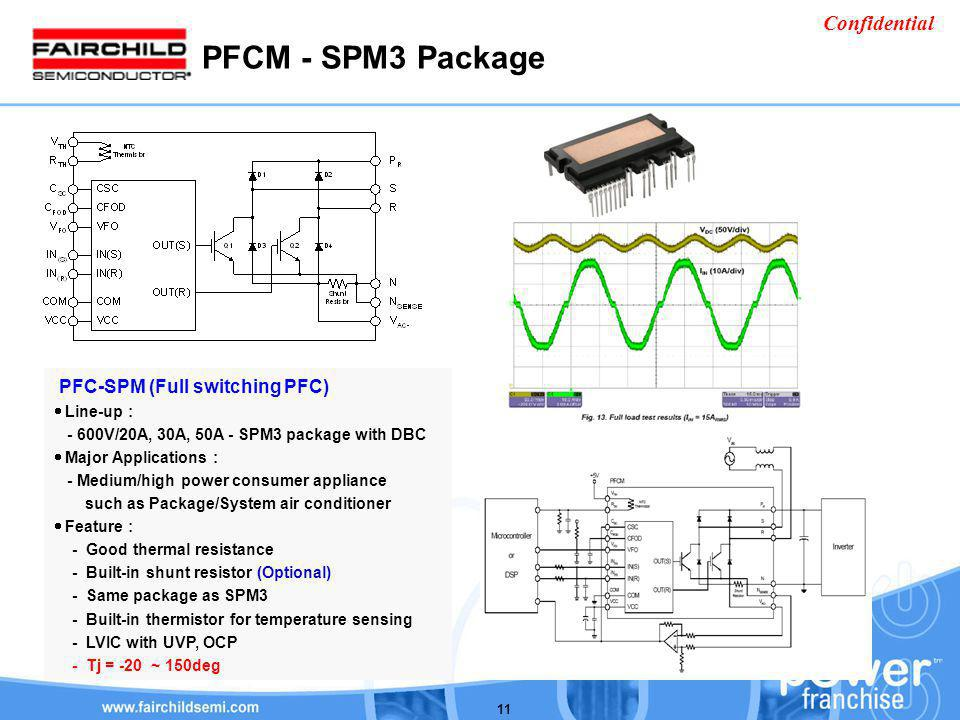Confidential 11 PFCM - SPM3 Package PFC-SPM (Full switching PFC) Line-up : - 600V/20A, 30A, 50A - SPM3 package with DBC Major Applications : - Medium/