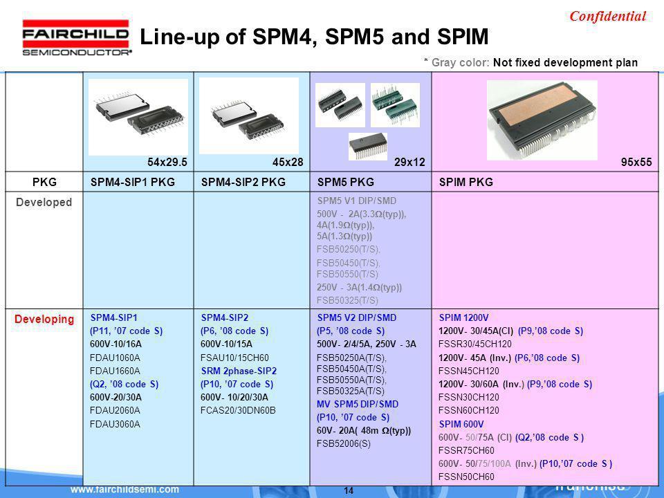 Confidential 14 Line-up of SPM4, SPM5 and SPIM 54x29.545x2829x12 95x55 PKGSPM4-SIP1 PKGSPM4-SIP2 PKGSPM5 PKGSPIM PKG Developed SPM5 V1 DIP/SMD 500V -