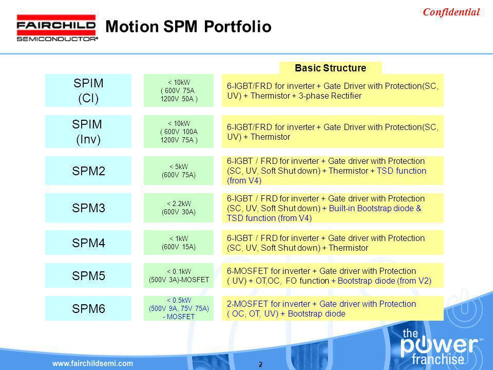 Confidential 2 Motion SPM Portfolio SPIM (CI) SPM2 SPM3 SPM4 SPM5 6-IGBT/FRD for inverter + Gate Driver with Protection(SC, UV) + Thermistor + 3-phase