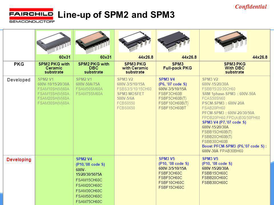 Confidential 4 60x31 44x26.8 PKG SPM2 PKG with Ceramic substrate SPM2 PKG with DBC substrate SPM3 PKG with Ceramic substrate SPM3 Full-pack PKG SPM3 P