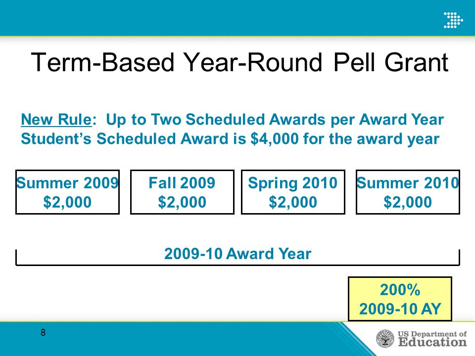 Maximum Duration of Eligibility Limits Pell eligibility to 18 semesters –Department equivalent is 9 scheduled awards Applies only to students who are first-time Pell recipients in the 2008-2009 award year or after –Students enrolled less than full-time will be assessed at the fractional enrollment status 29